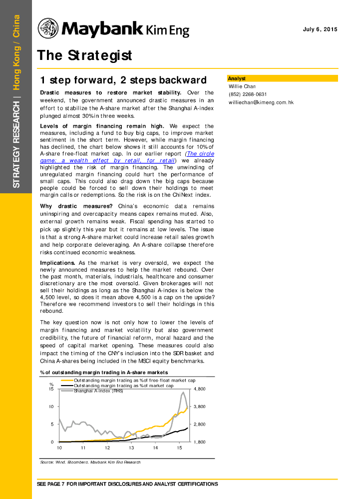 Maybank Market Strategy For Investments Authorstream