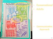 Mind Map: Curriculum of an Open EFL Conversational Class for Adults