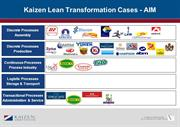 Kaizen Lean Transformation Cases – AIM