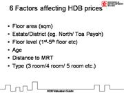 Factors  Affecting  HDB  Prices