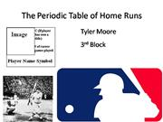 Periodic  Table  of  Home  Runs