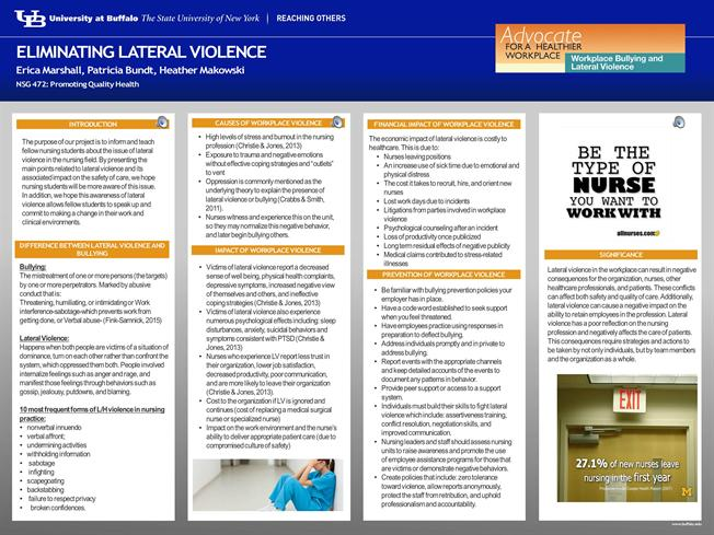 Lateral Violence Poster |authorSTREAM