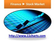 best investment stocking swing trade investment newsletter