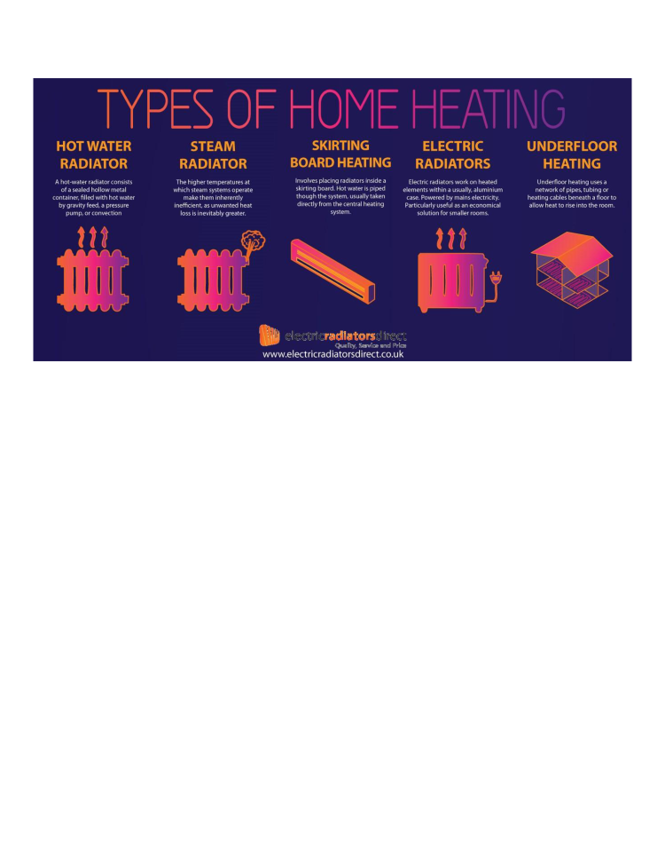 what are the different types of home heating systems