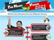 Infrastructural Development Plan for TN Vision 2023
