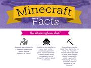 Minecraft Facts - A Brief History of Minecraft
