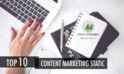Top 10 Content Marketing Static