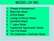 model of marketing communications