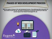 FuGenX Technologies Phases of Web Development Process