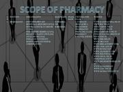 SCOPE OF PHARMACY BY GAURAV KUMAR SHARMA