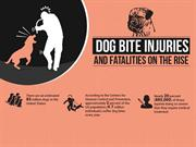 Dog Bite Injuries and Fatalities on the Rise