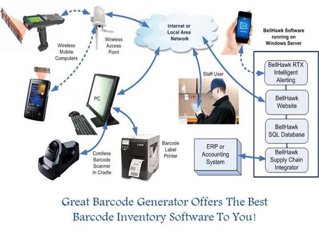 Great Barcode Generator Offers the Best Barcode Inventory Software