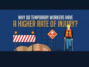 Why do Temporary Workers Have a Higher Rate of Injury?