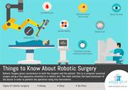 Things to Know About Robotic Surgery