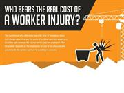 Who bears the real cost of a worker injury?