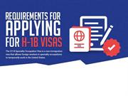 Requirements for Applying for H-1B Visas