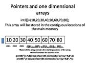 Pointers and one dimensional arrays