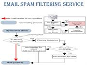 Email Spam Filtering Service