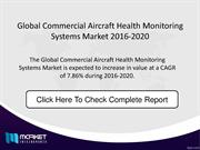 Global Commercial Aircraft Health Monitoring Systems Market