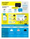 White Papers For Dummies infographic