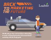 LeadMD_Back-to-the-Marketing-Future_SEO