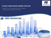 Global Home Textiles Market Outlook 2020