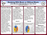 Studying With Music or Without Music