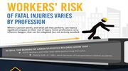 Workers' Risk of Fatal Injuries Varies By Profession