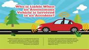 Who is Liable When an Autonomous Vehicle is Involved in an Accident?