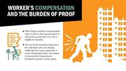 Workers' Compensation and the Burden of Proof