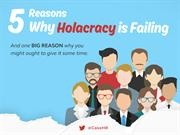 Is it Time to Say Goodbye to Holacracy (and Zappos)?