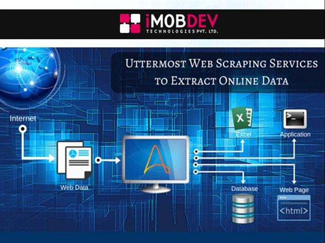 15 Web Scraping Services to Extract Online Data |authorSTREAM