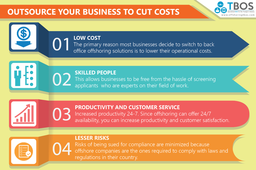how to cut costs in business