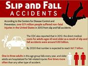 Slip and Fall Accident Attorneys in Boca Raton