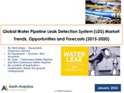 Global Water Pipeline Leak Detection System Market Report By Azoth Ana