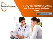 Healthcare Market Analysis and Overview – Mexico