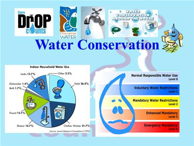 water conservation ppt authorstream