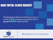Bare Metal Cloud Market