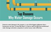Top Reasons Why Water Damage Occurs