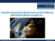 Inhalation Anesthesia Market size worth $1.66bn by 2024