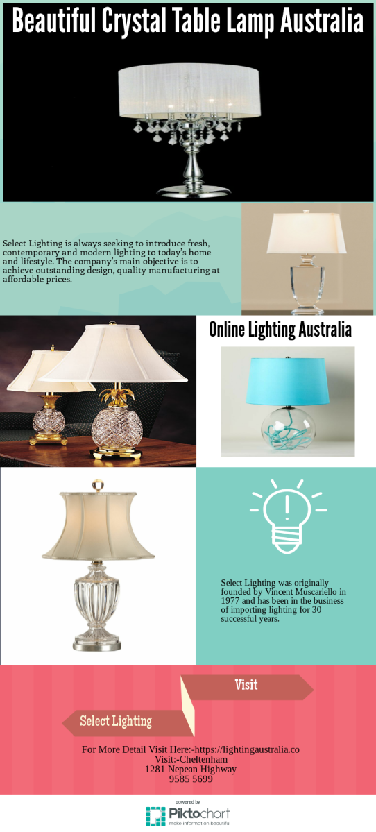 best place to buy crystal table lamp australia authorstream. Black Bedroom Furniture Sets. Home Design Ideas