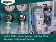 United States Dental Syringes Industry 2016 Deep Market Research Repor