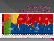 History of Political Parties PowerPoint