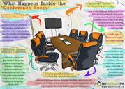 What-Happens-Inside-the-Conference-Room