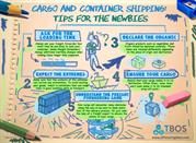 Cargo and Container Shipping: Tips for the Newbies