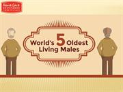 [Infographic] 5 Oldest Living Man on the Earth