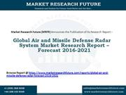 Global Air and Missile Defense Radar System Market Report