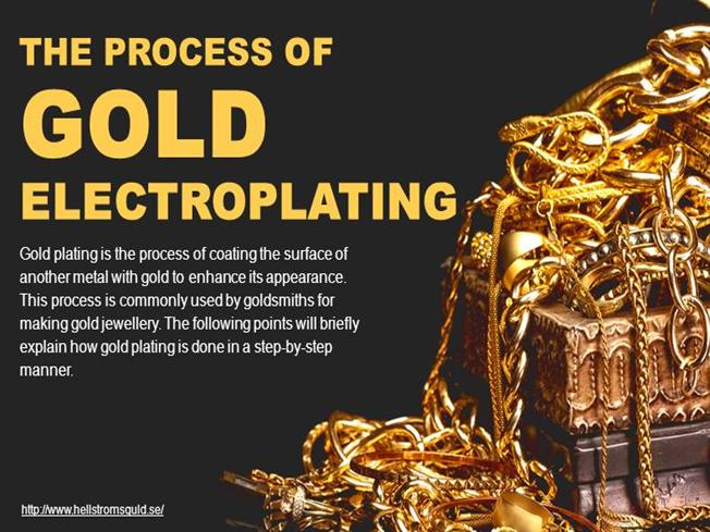 Step by Step Process of Gold Plating  |authorSTREAM