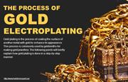 Step by step process of gold plating.