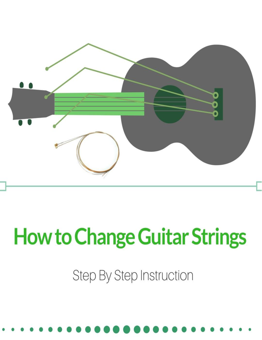 how to change guitar strings step by step instruction authorstream. Black Bedroom Furniture Sets. Home Design Ideas